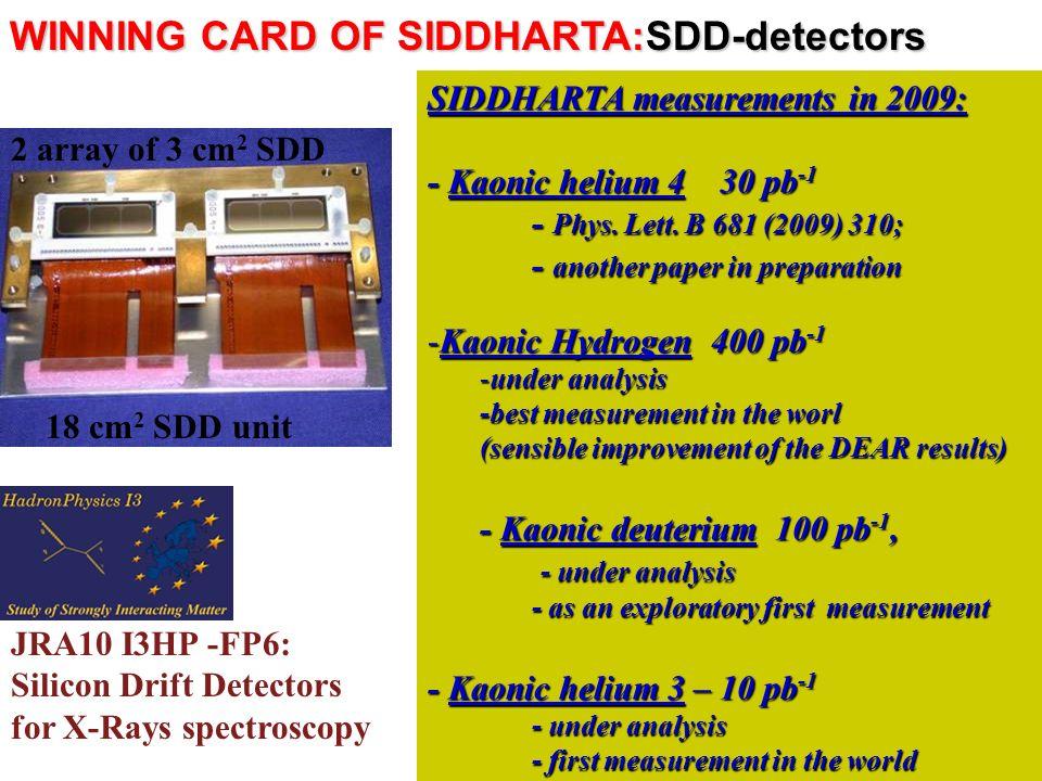 WINNING CARD OF SIDDHARTA:SDD-detectors
