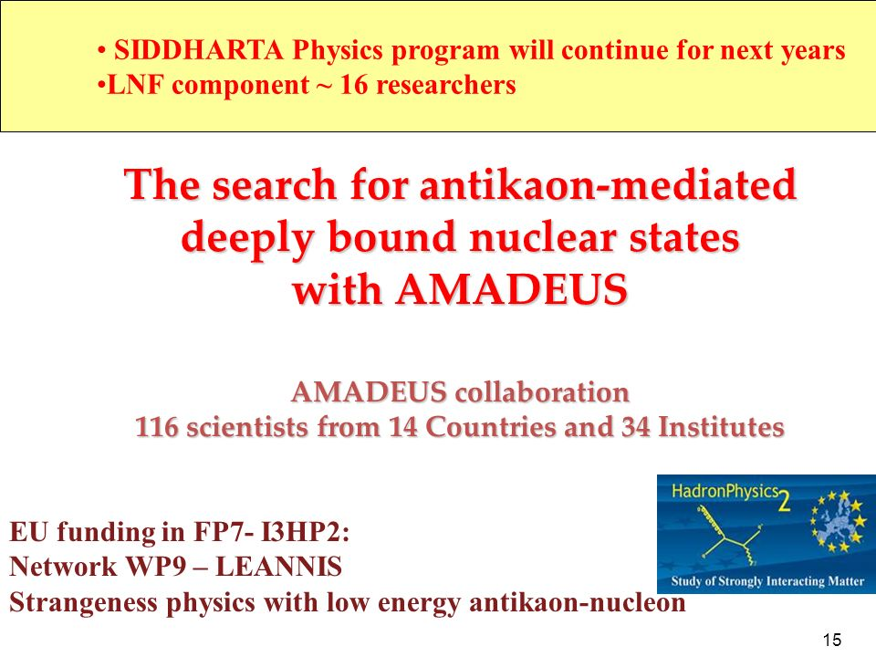The search for antikaon‐mediated deeply bound nuclear states