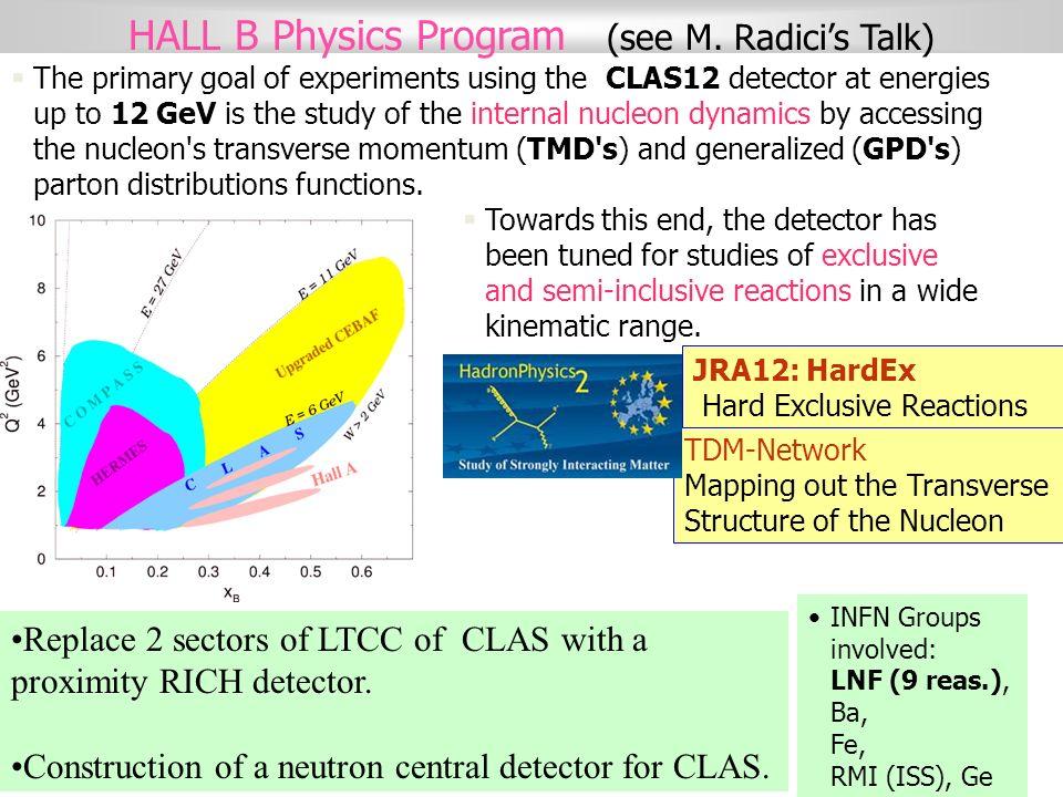 HALL B Physics Program (see M. Radici's Talk)