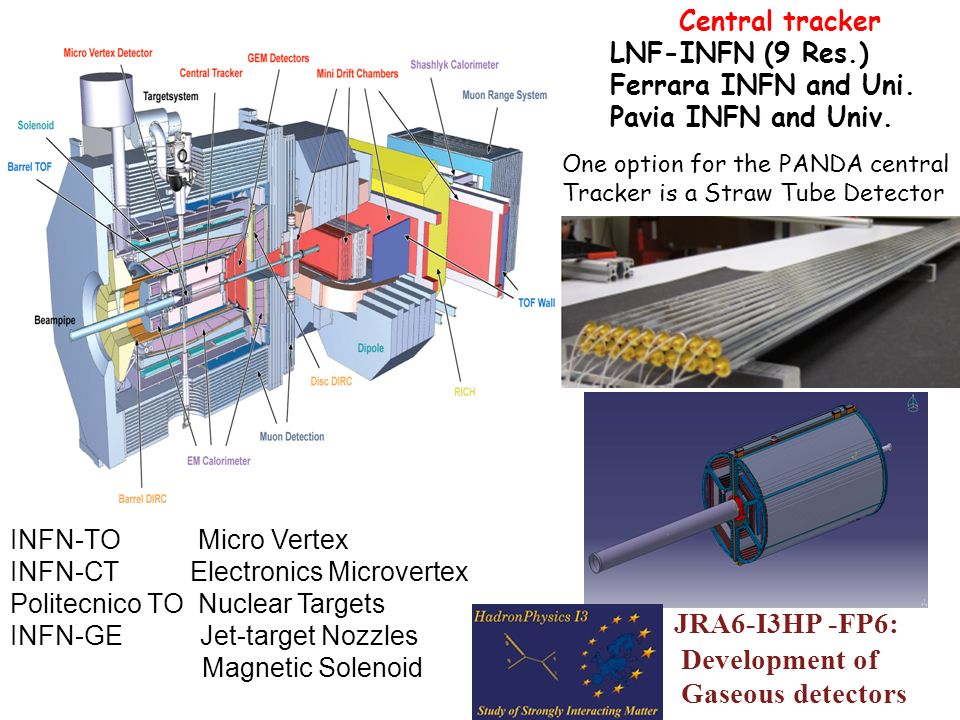 JRA6-I3HP -FP6: Development of Gaseous detectors Central tracker