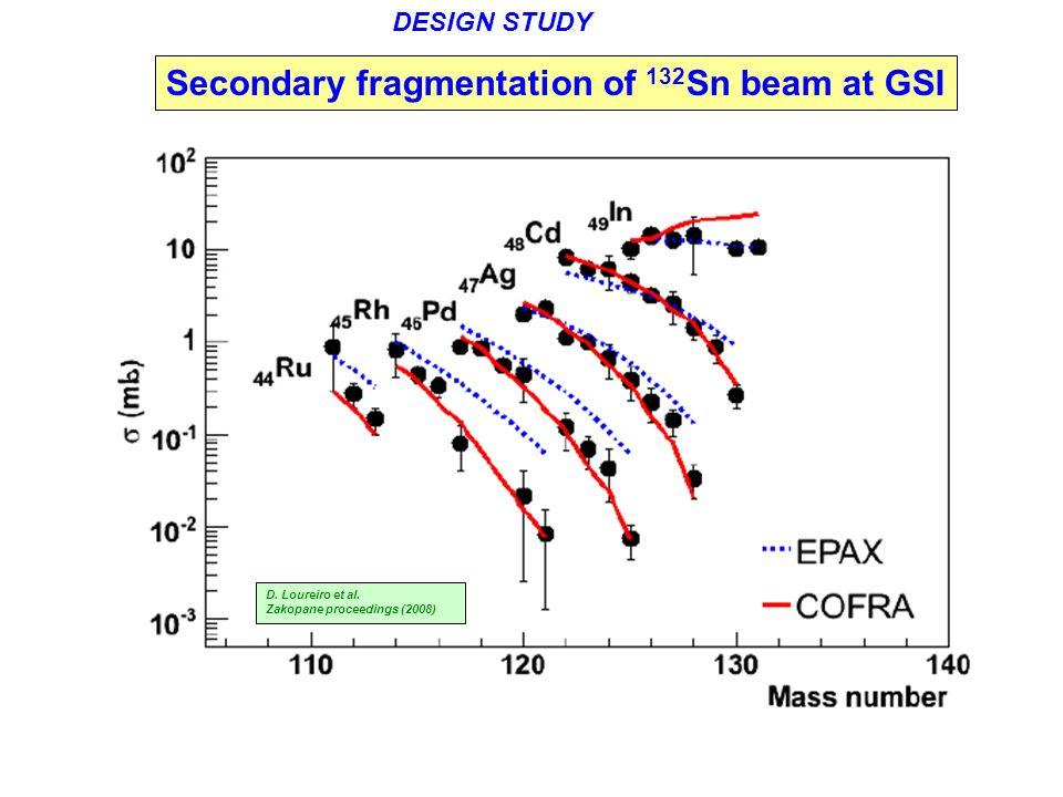 Secondary fragmentation of 132Sn beam at GSI