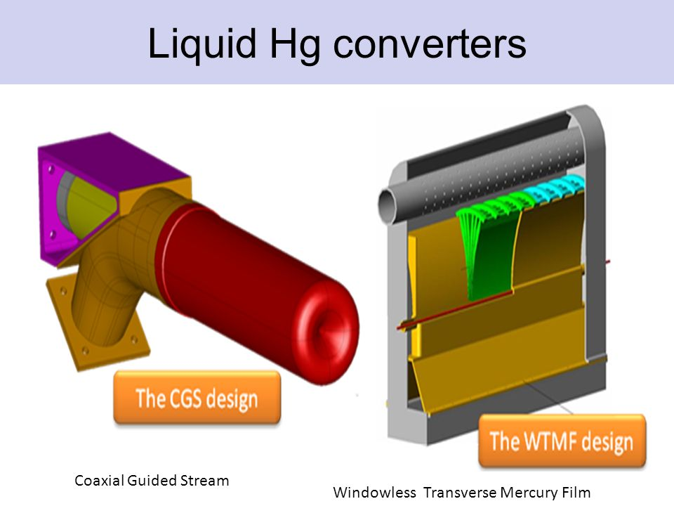 Liquid Hg converters Coaxial Guided Stream