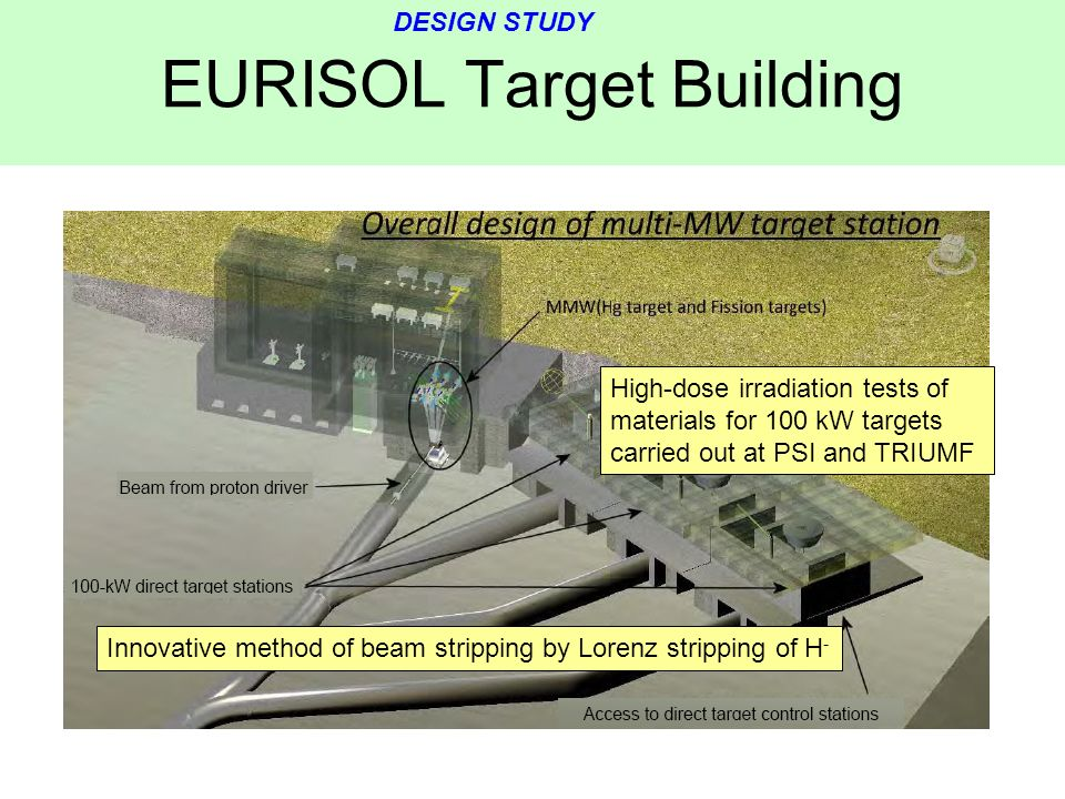 EURISOL Target Building