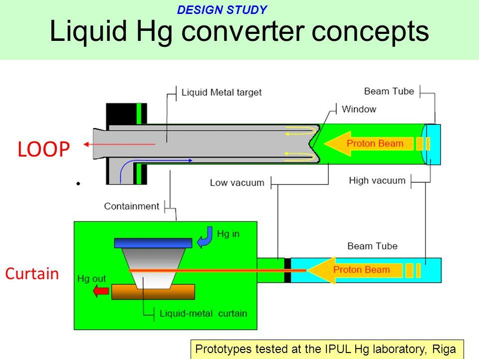 Liquid Hg converter concepts