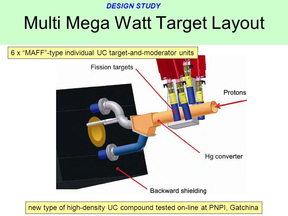 Multi Mega Watt Target Layout