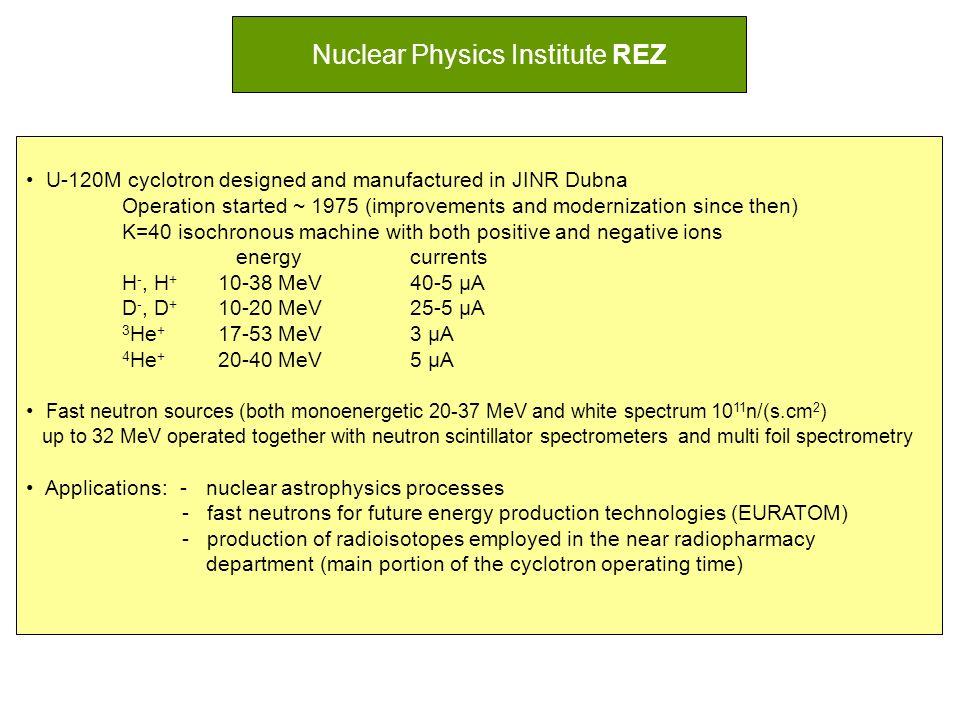 Nuclear Physics Institute REZ