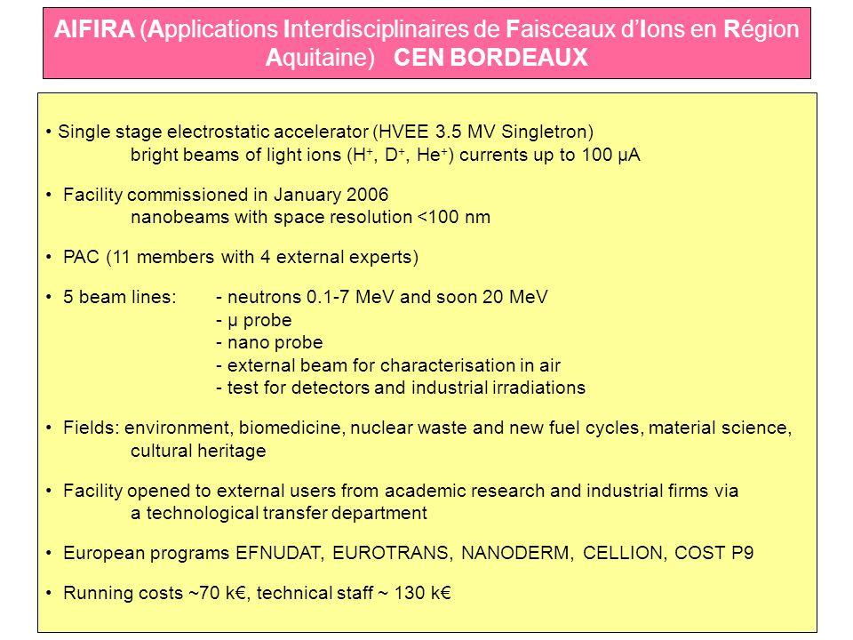 AIFIRA (Applications Interdisciplinaires de Faisceaux d'Ions en Région Aquitaine) CEN BORDEAUX
