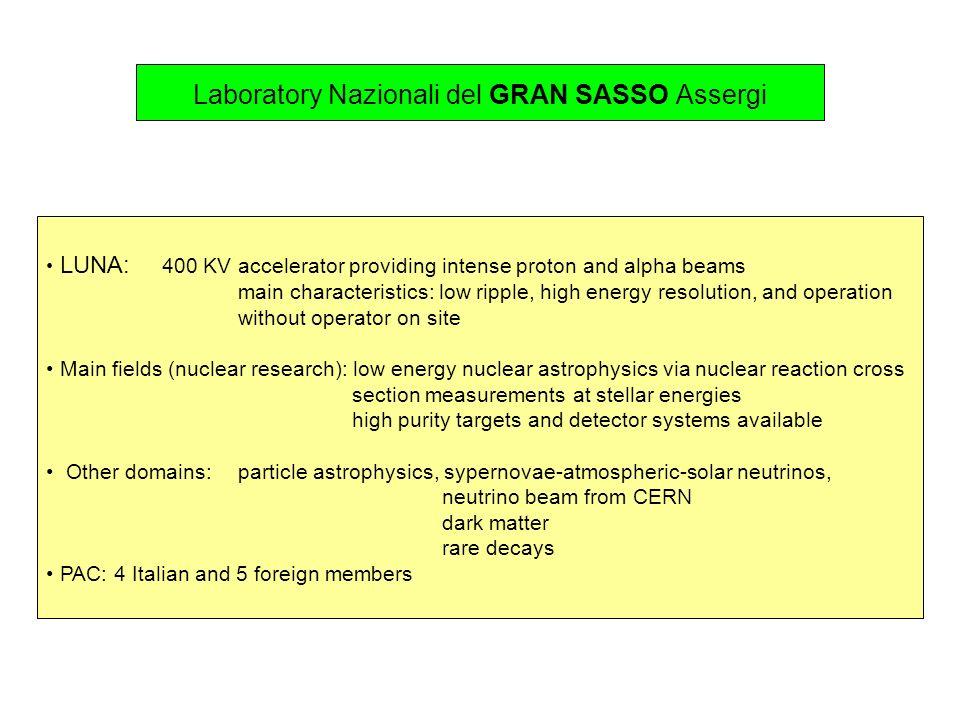 Laboratory Nazionali del GRAN SASSO Assergi