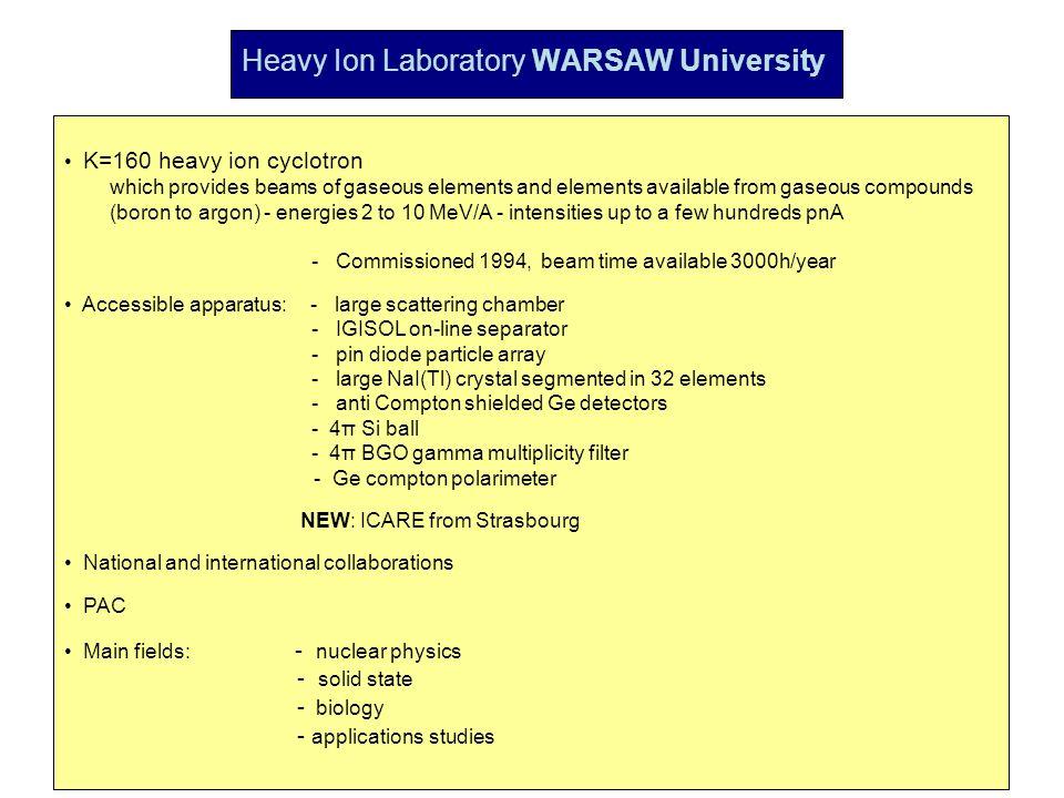 Heavy Ion Laboratory WARSAW University