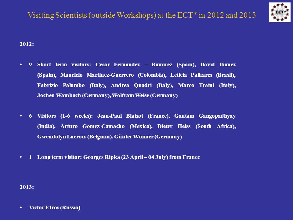 Visiting Scientists (outside Workshops) at the ECT* in 2012 and 2013
