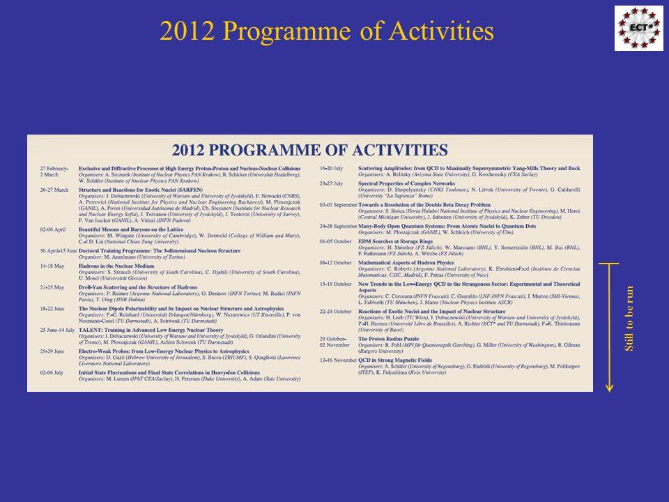 2012 Programme of Activities