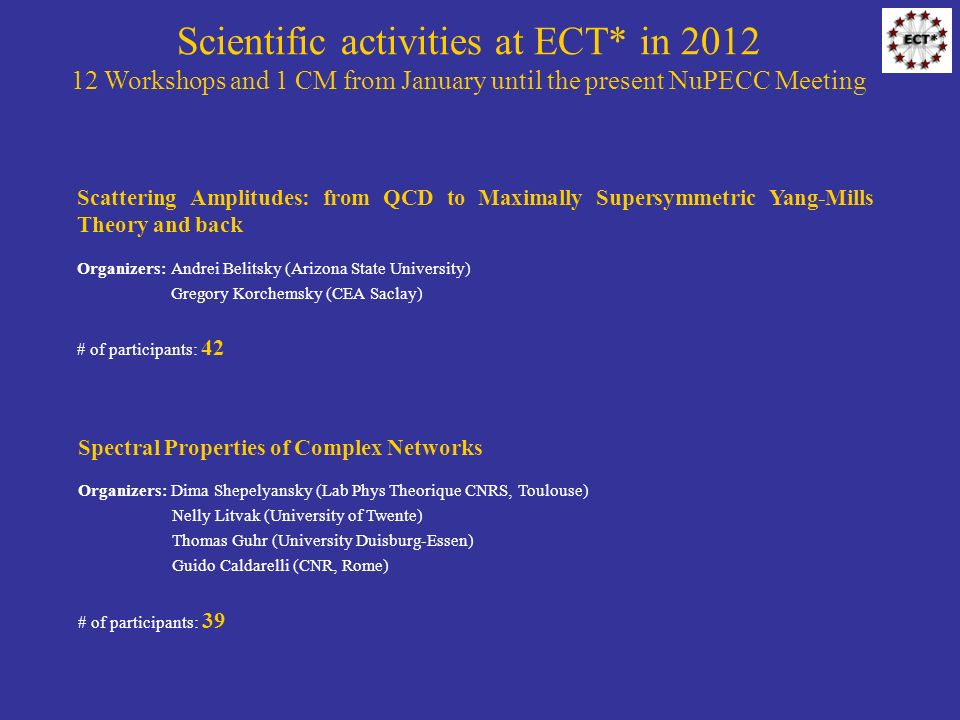 Scientific activities at ECT