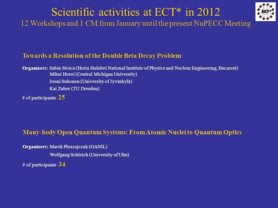 Scientific activities at ECT