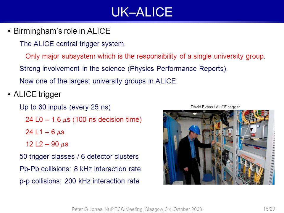 UK–ALICE Birmingham's role in ALICE ALICE trigger