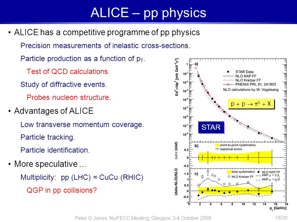 ALICE – pp physics ALICE has a competitive programme of pp physics