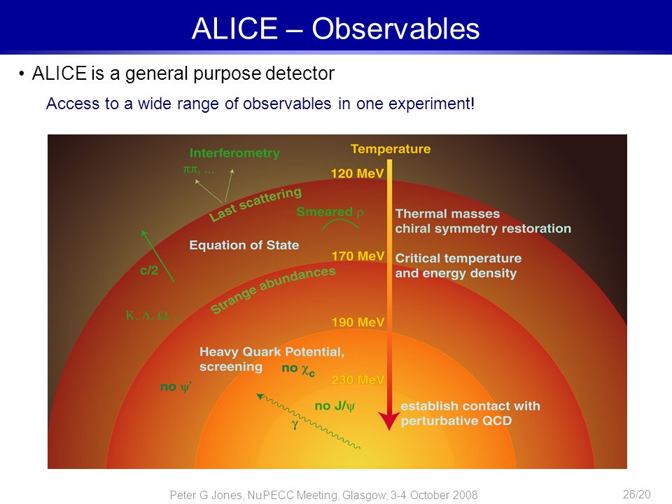 ALICE – Observables ALICE is a general purpose detector