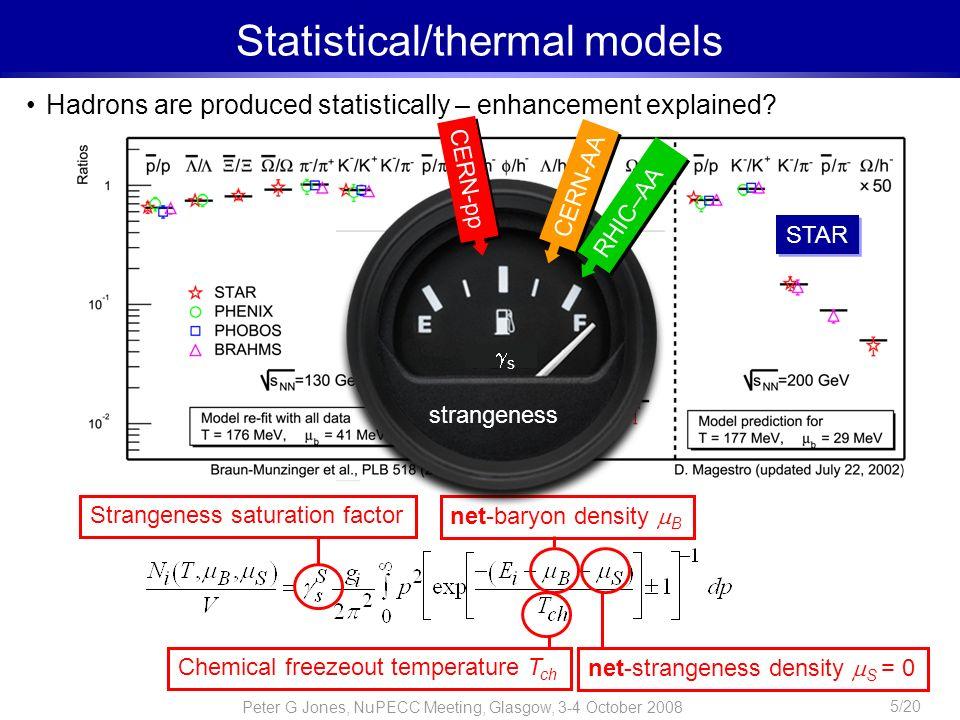 Statistical/thermal models