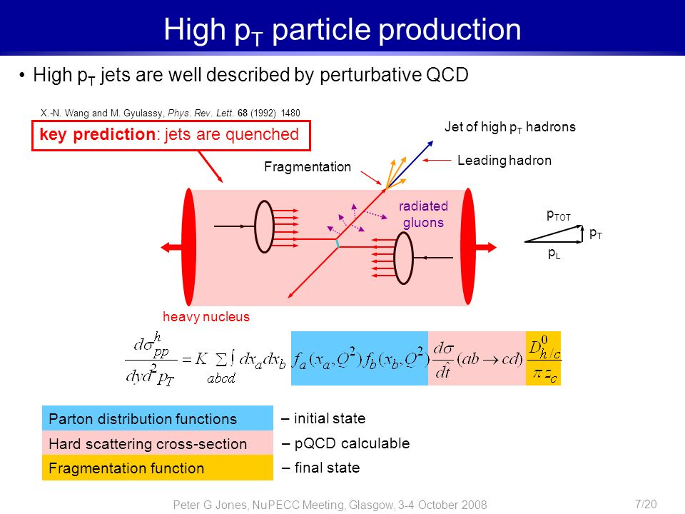 High pT particle production