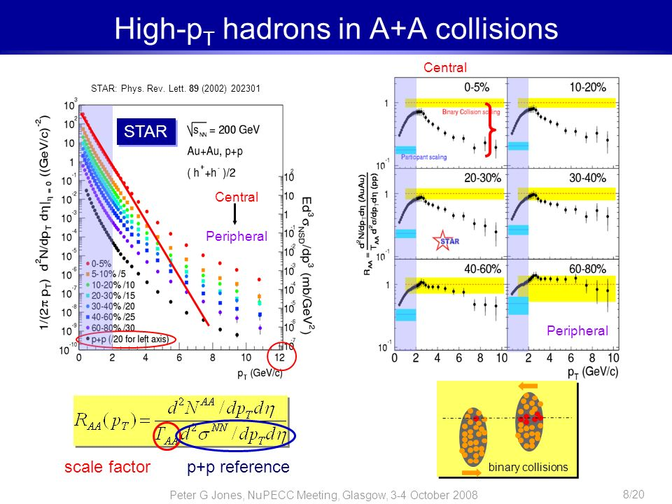 High-pT hadrons in A+A collisions