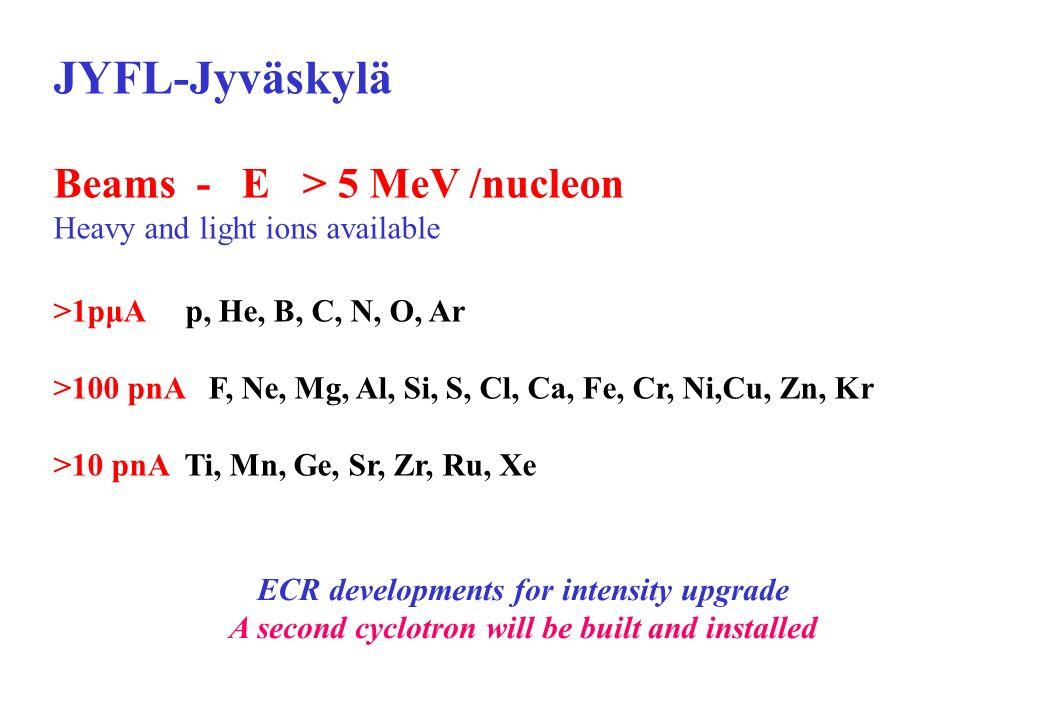JYFL-Jyväskylä Beams - E > 5 MeV /nucleon