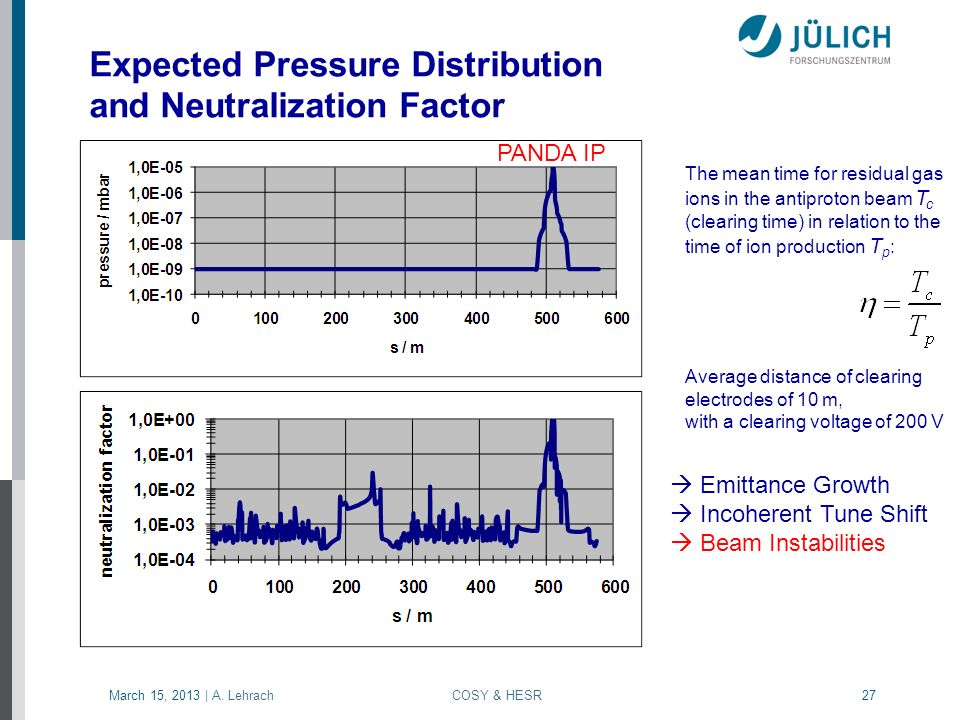 Expected Pressure Distribution and Neutralization Factor