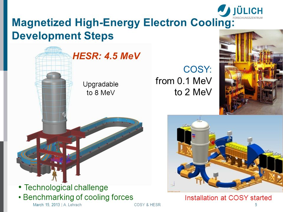 Magnetized High-Energy Electron Cooling: Development Steps