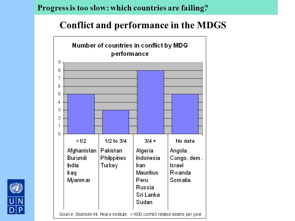 Conflict and performance in the MDGS