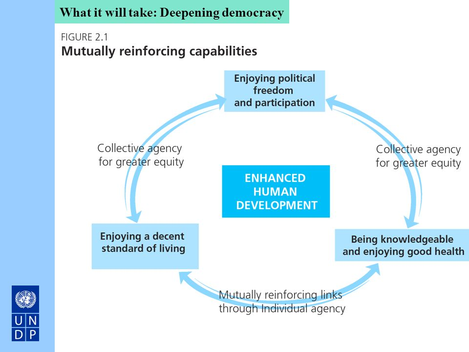 What it will take: Deepening democracy
