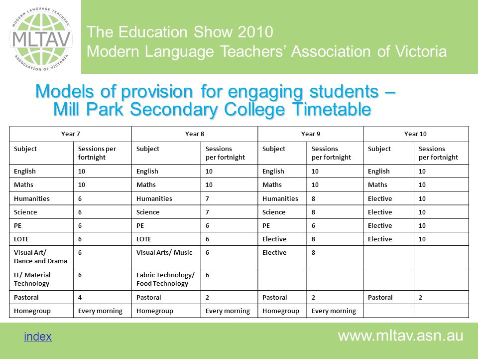 Models of provision for engaging students – Mill Park Secondary College Timetable