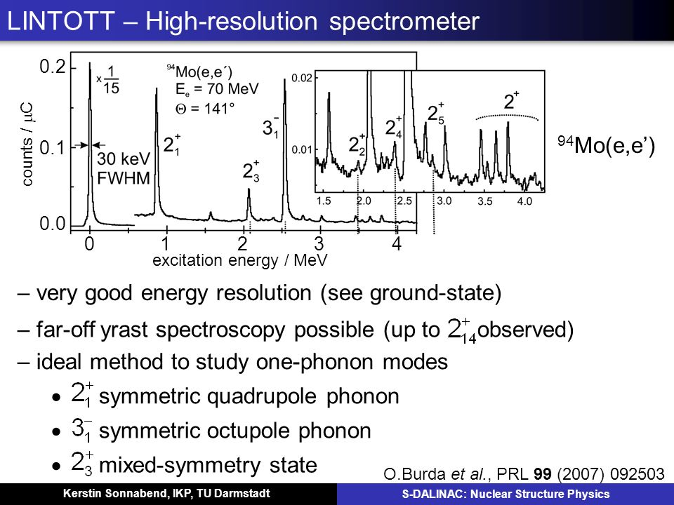LINTOTT – High-resolution spectrometer