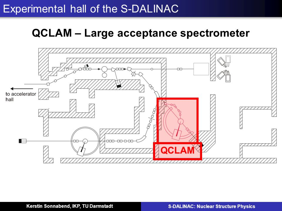 Experimental hall of the S-DALINAC