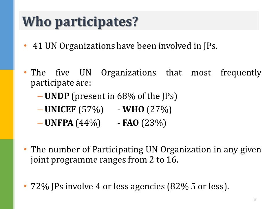 Who participates 41 UN Organizations have been involved in JPs.