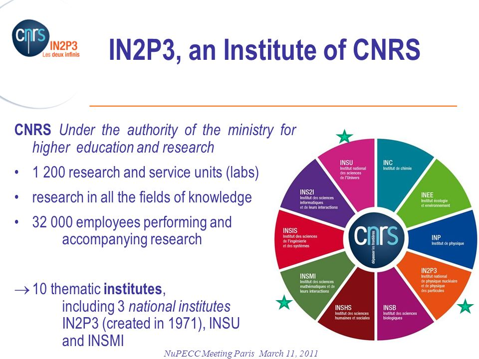 IN2P3, an Institute of CNRS