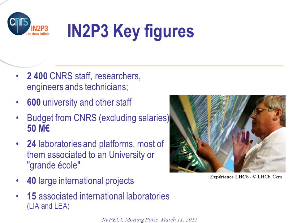 IN2P3 Key figures 2 400 CNRS staff, researchers, engineers ands technicians; 600 university and other staff.