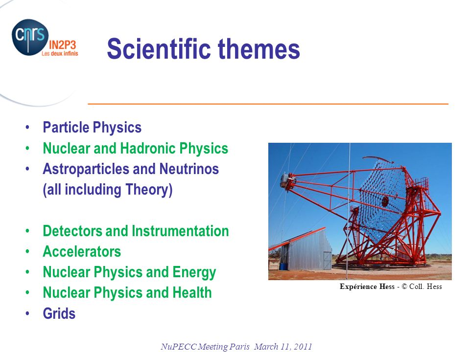 Scientific themes Particle Physics Nuclear and Hadronic Physics