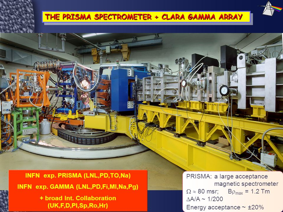 THE PRISMA SPECTROMETER + CLARA GAMMA ARRAY