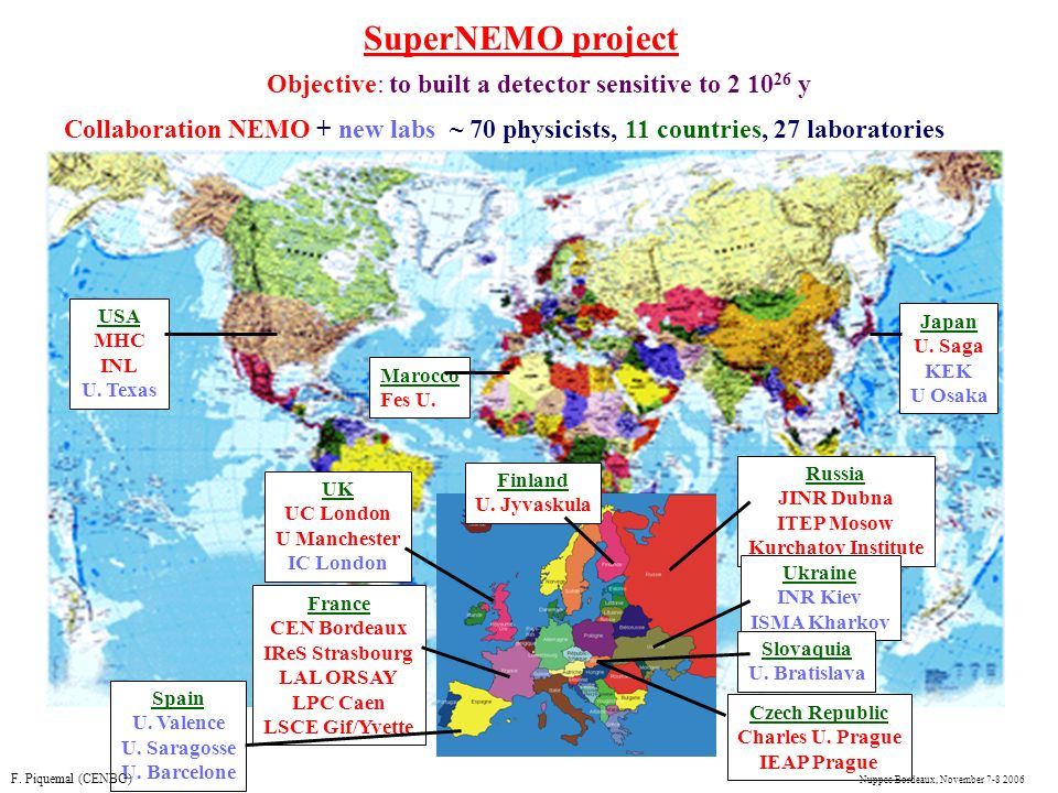 SuperNEMO project Objective: to built a detector sensitive to 2 1026 y