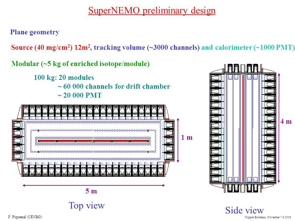 SuperNEMO preliminary design