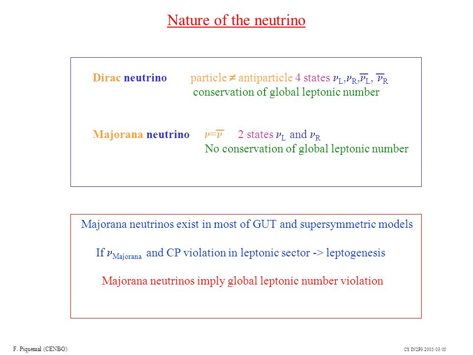Nature of the neutrino Dirac neutrino particle  antiparticle 4 states nL,nR,nL, nR. conservation of global leptonic number.