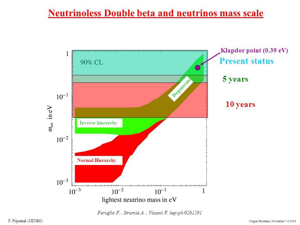 Neutrinoless Double beta and neutrinos mass scale