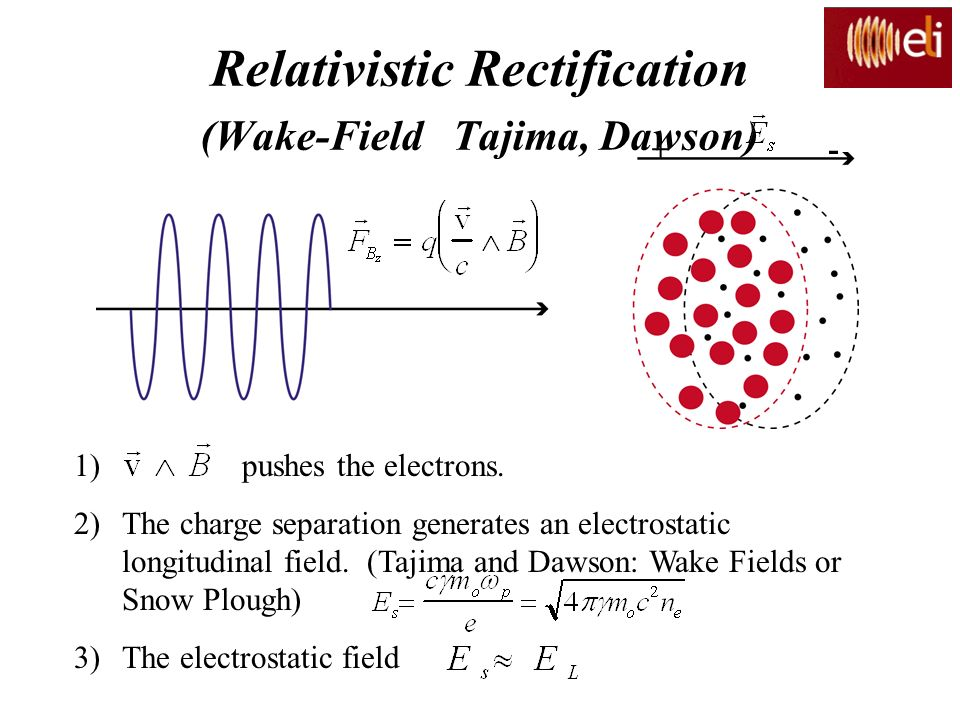 Relativistic Rectification (Wake-Field Tajima, Dawson)
