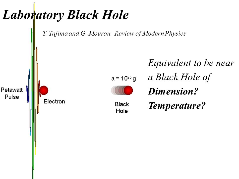 Laboratory Black Hole Equivalent to be near a Black Hole of Dimension