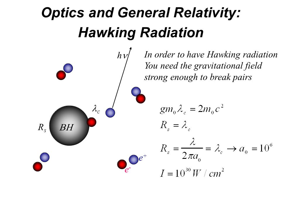 Optics and General Relativity: Hawking Radiation