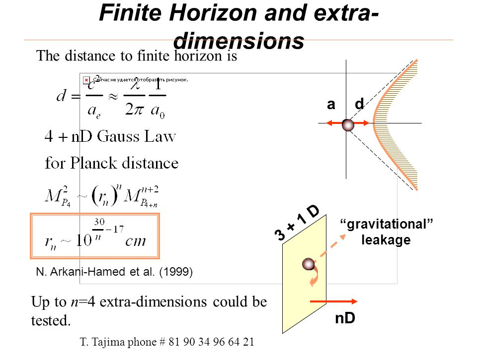 Finite Horizon and extra-dimensions