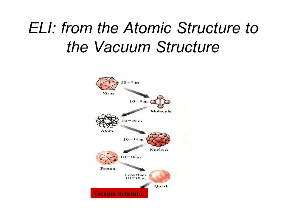 ELI: from the Atomic Structure to the Vacuum Structure