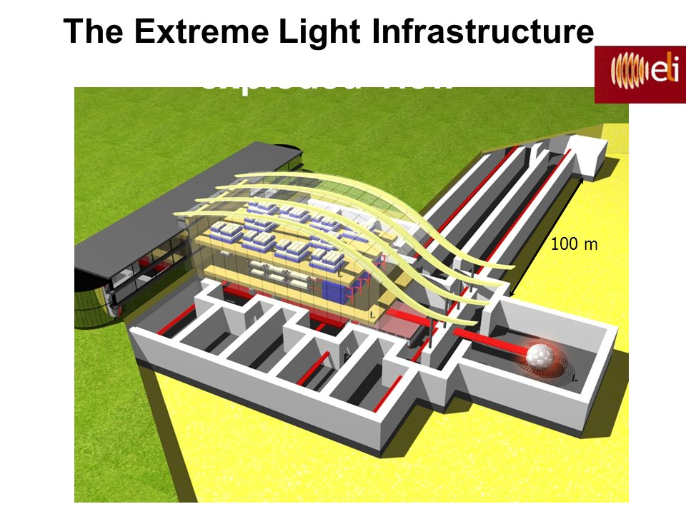 The Extreme Light Infrastructure exploded view