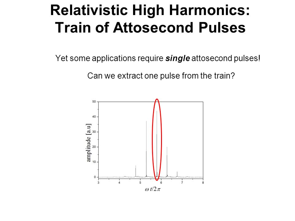 Relativistic High Harmonics: Train of Attosecond Pulses