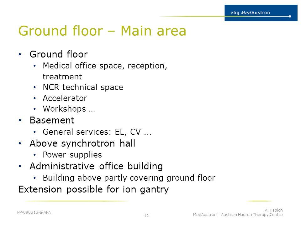 Ground floor – Main area