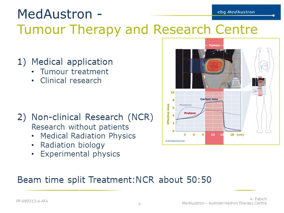 MedAustron - Tumour Therapy and Research Centre