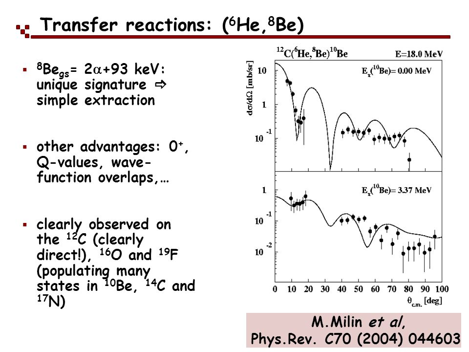 Transfer reactions: (6He,8Be)